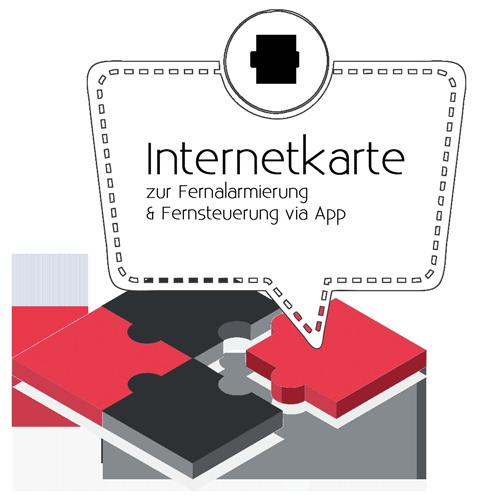 Internetkarte-Copy